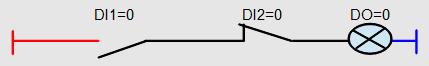 1 contact normalement ouvert en série avec 1 contact normalement fermé en série avec 1 sortie