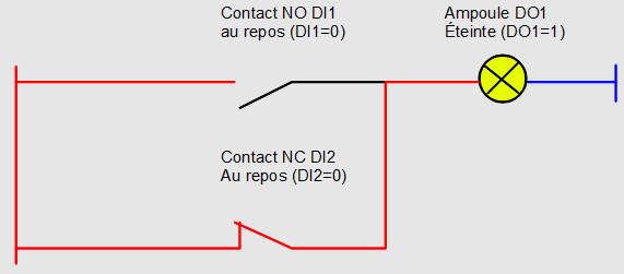 1 contact NO au repos en parallèle avec 1 contact NC au repos